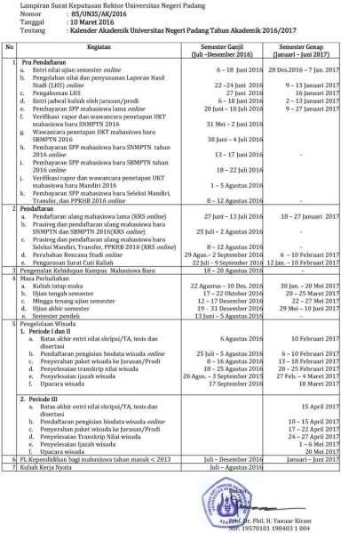 Kalender Akademik TA 2016-2017_Page_2(1)
